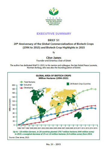 Global Status of Commercialized Biotech/GM Crops 2015: Executive Summary