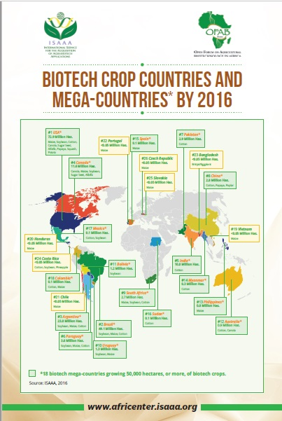 Biotech Crop Countries and Mega-Countries by 2016